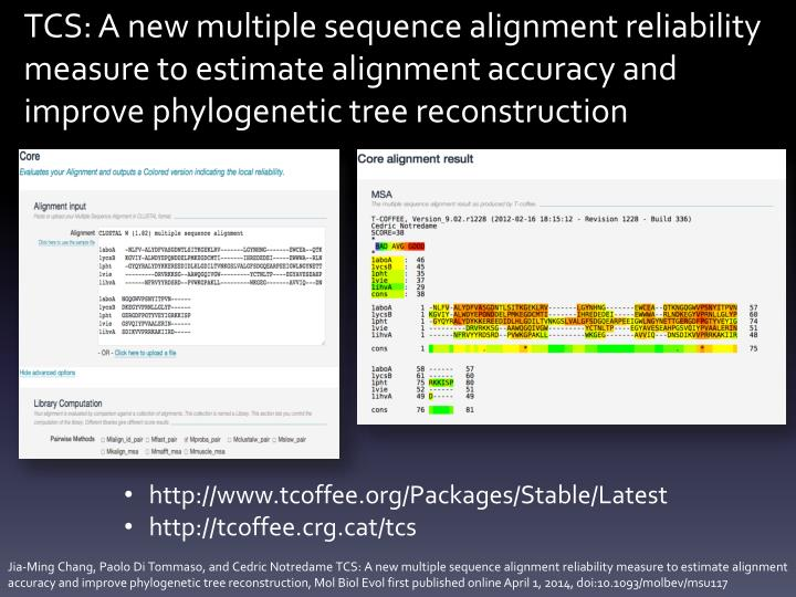 TCS: A new multiple sequence alignment reliability measure to estimate alignment accuracy and improv...