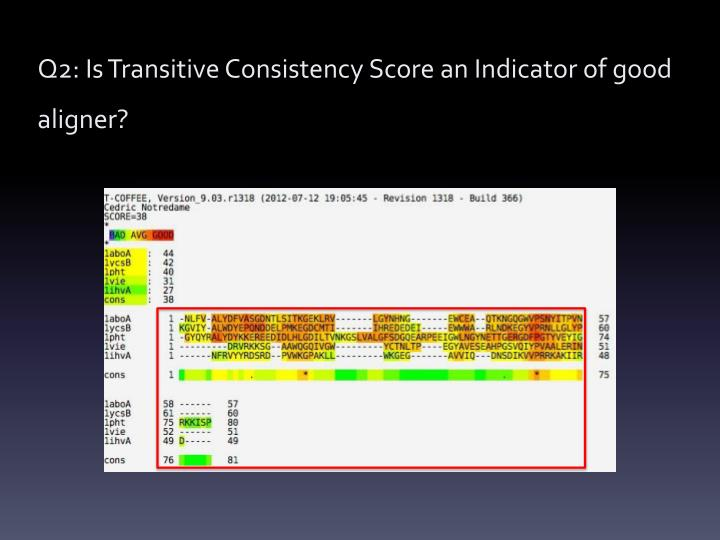 Q2: Is Transitive Consistency Score an Indicator of good aligner?