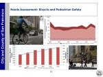 needs assessment bicycle and pedestrian safety