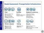 needs assessment transportation infrastructure