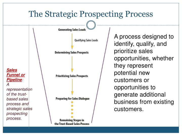 ppt strategic prospecting and pre approach powerpoint presentation