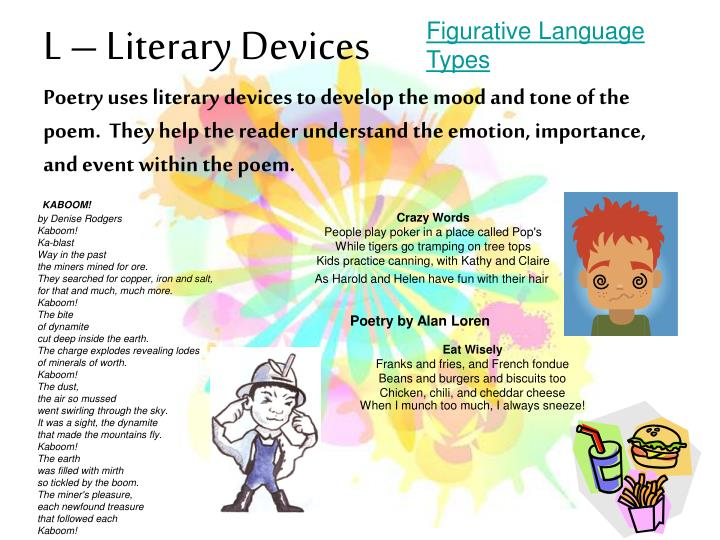 Figurative Language Types