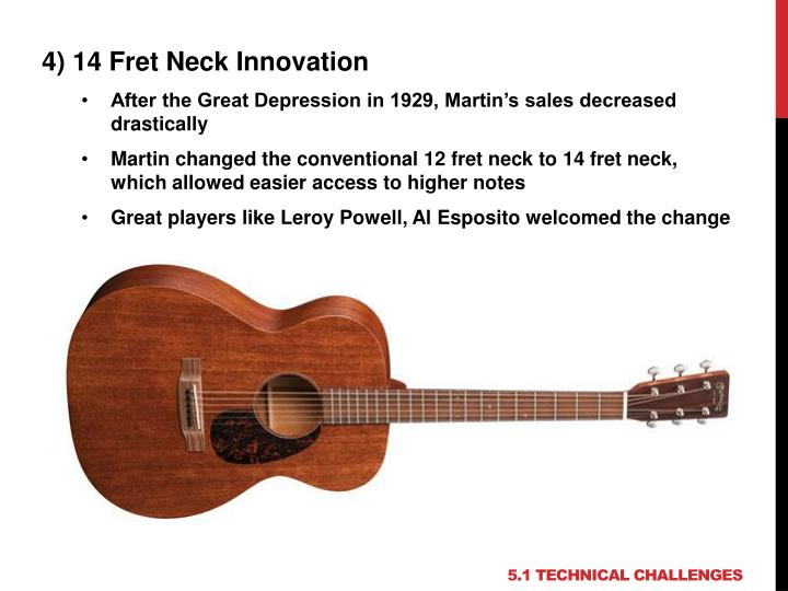 4) 14 Fret Neck Innovation