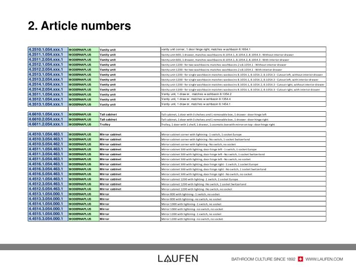 2. Article numbers