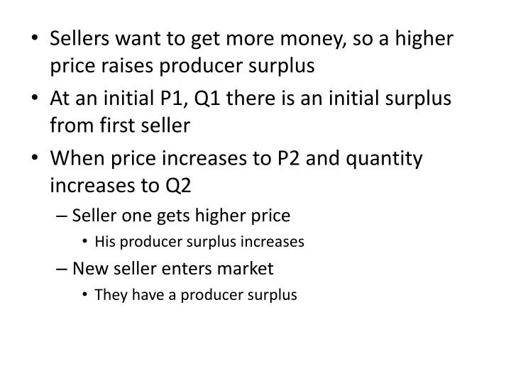 Sellers want to get more money, so a higher price raises producer surplus