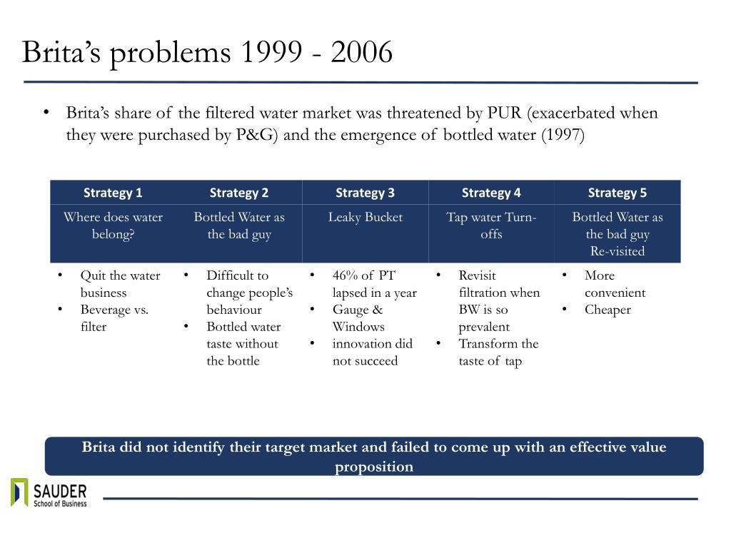 PPT - Brita Case March 2006 PowerPoint Presentation - ID:1609857