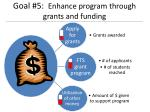 goal 5 enhance program through grants and funding