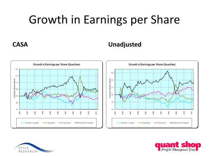 Growth in Earnings per Share