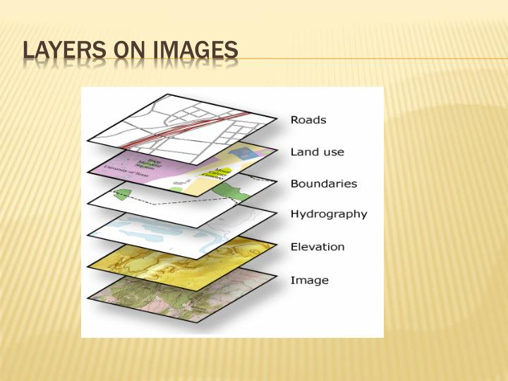 Layers On Images