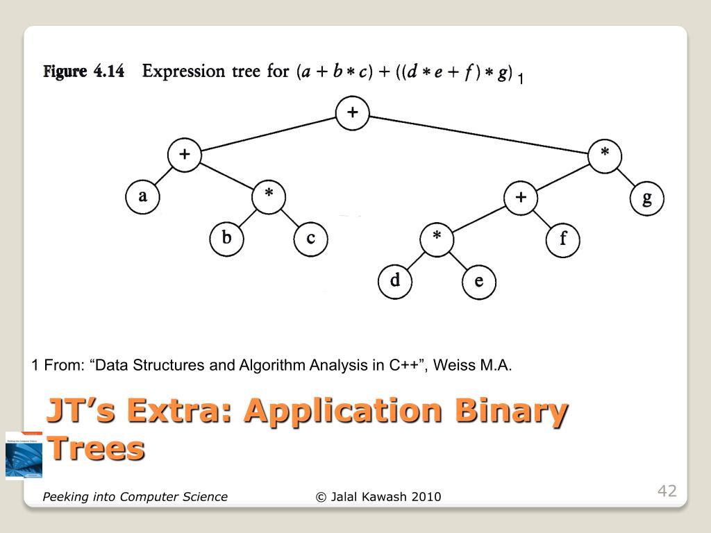 PPT - Graphs PowerPoint Presentation - ID:1610231