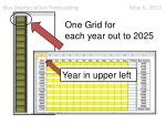 bus depreciation forecasting may 6 201129