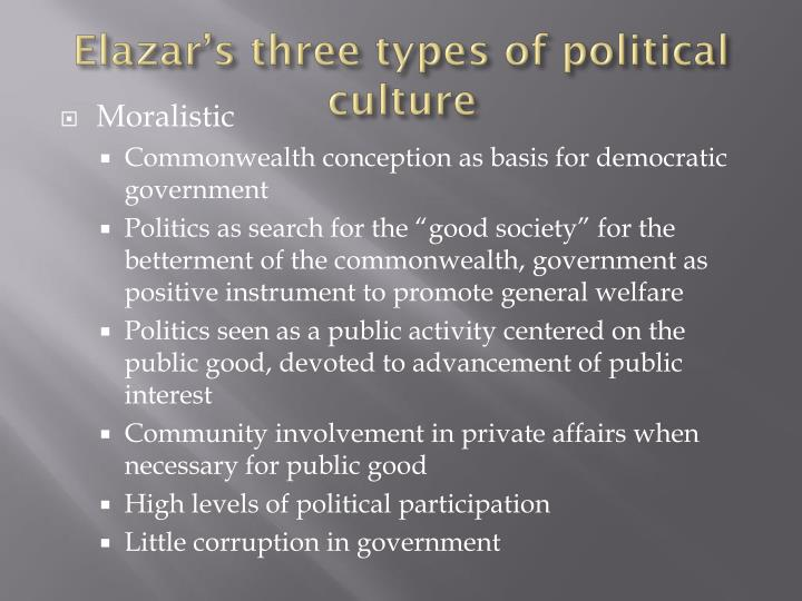 three types of political culture