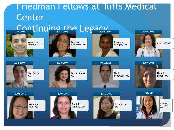 friedman fellows at tufts medical center continuing the legacy n.