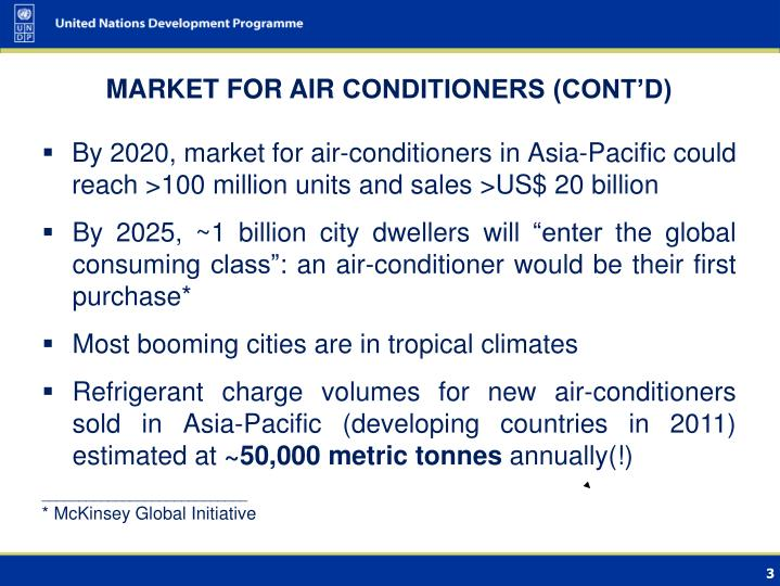 MARKET FOR AIR