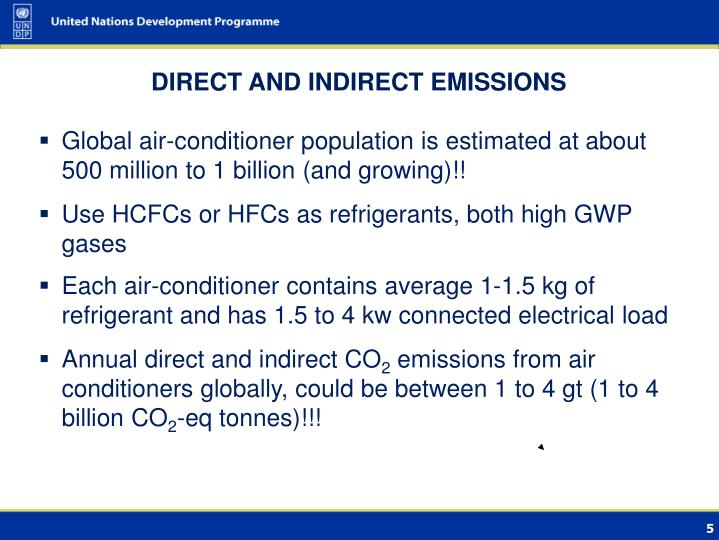 DIRECT AND INDIRECT EMISSIONS