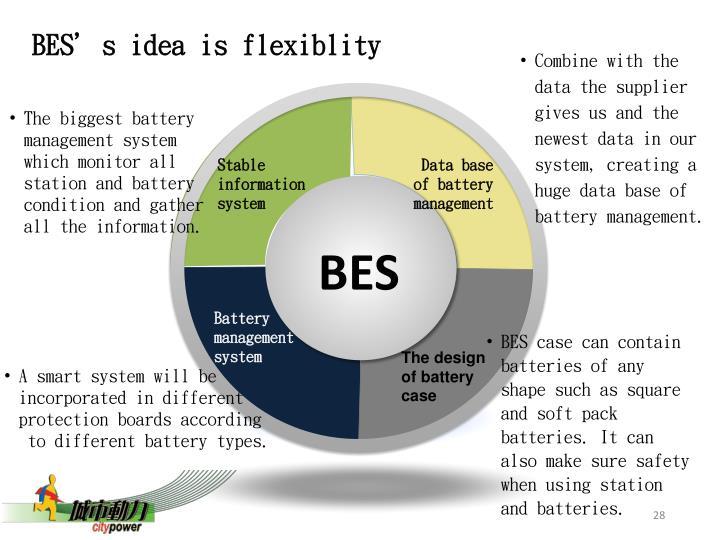 BES's idea is flexiblity