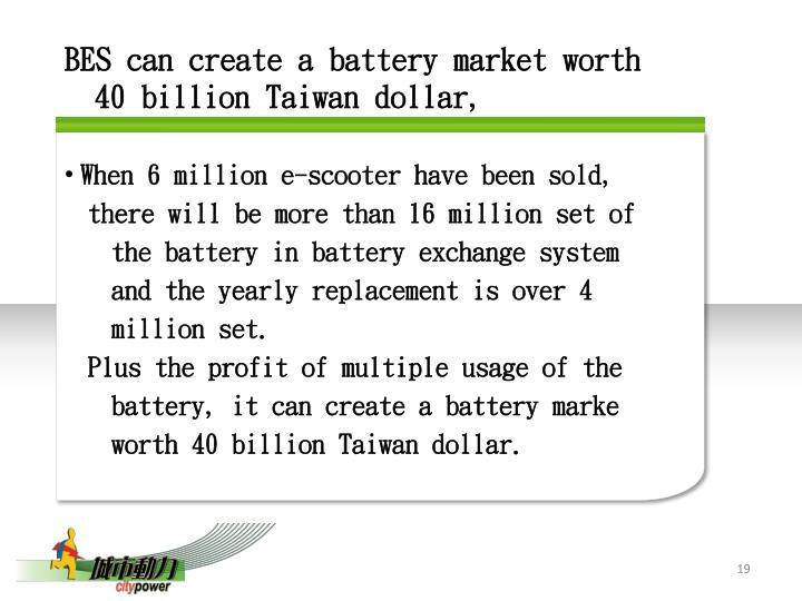 BES can create a battery market worth 40 billion Taiwan dollar,