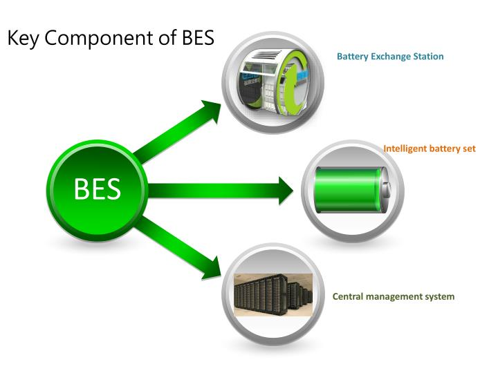 Key Component of BES