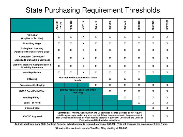 state purchasing requirement thresholds n.