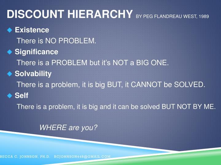 DISCOUNT HIERARCHY