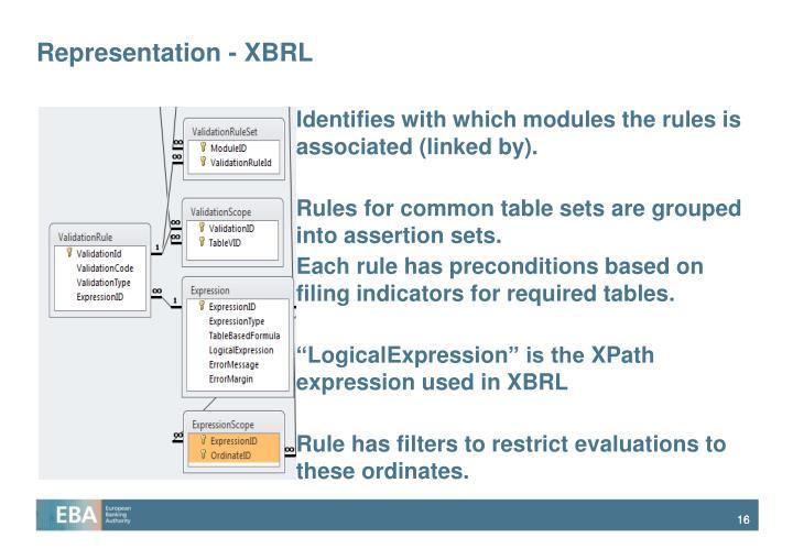 Representation - XBRL