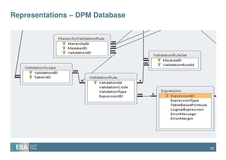 Representations – DPM Database