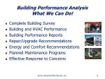 building performance analysis what we can do