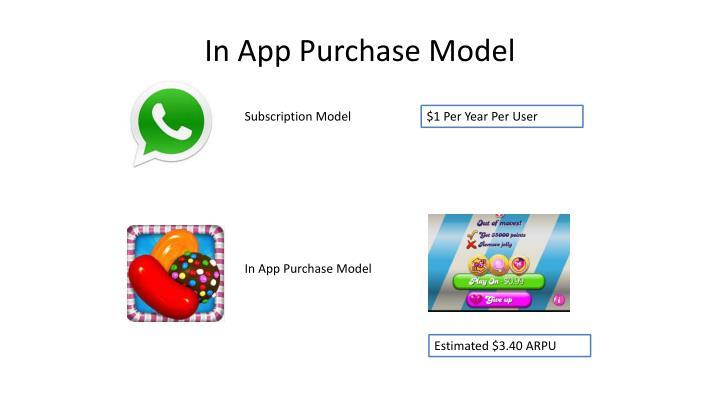 In App Purchase Model