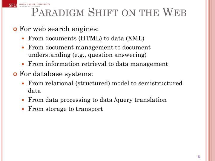Paradigm Shift on the Web