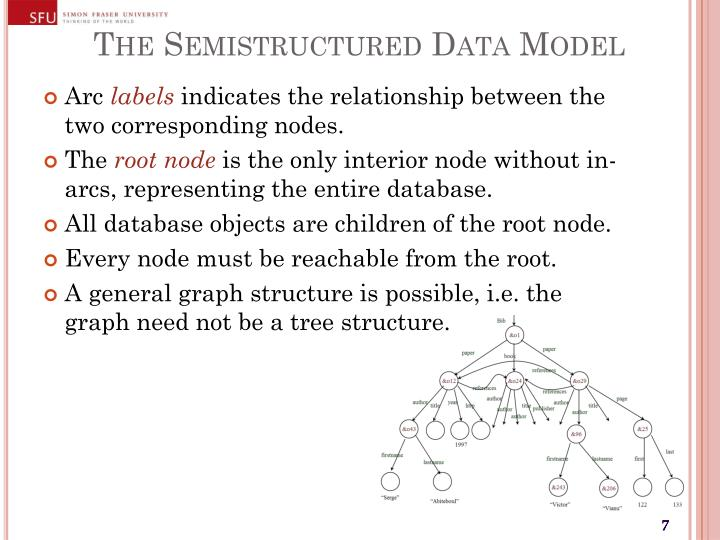 The Semistructured Data Model