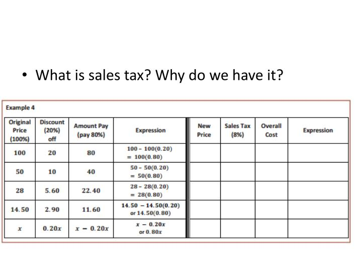 What is sales tax? Why do we have it?