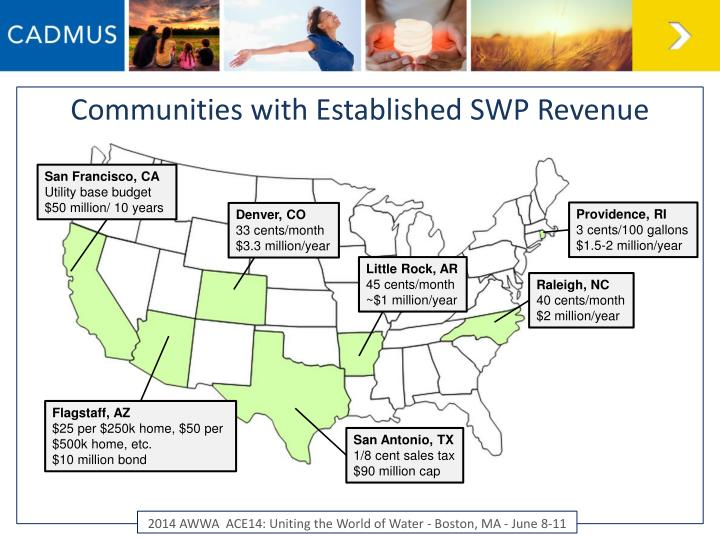 Communities with Established SWP Revenue