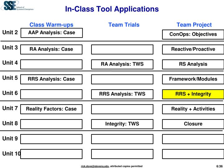 In-Class Tool Applications