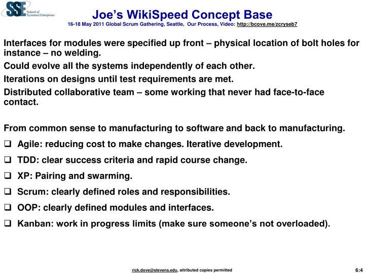 Joe's WikiSpeed Concept Base