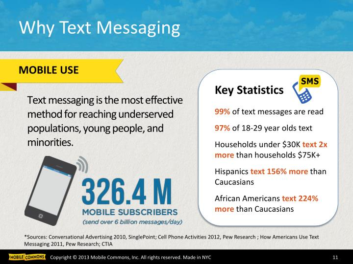 Why Text Messaging