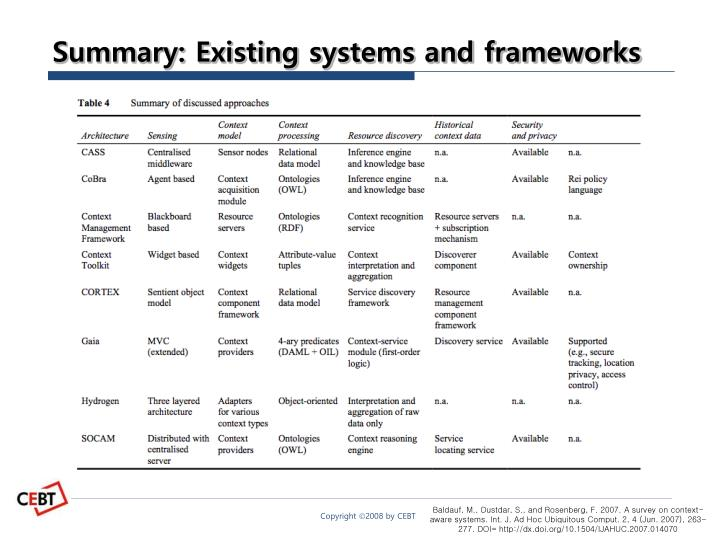 Summary: Existing systems and frameworks