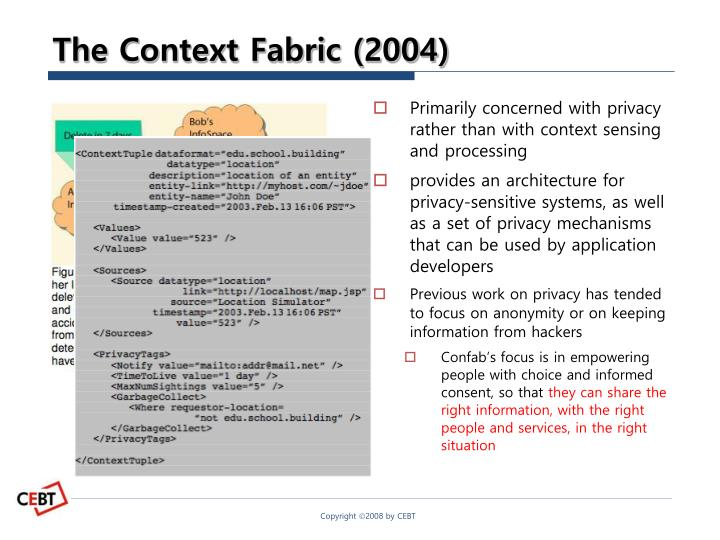 The Context Fabric (2004)