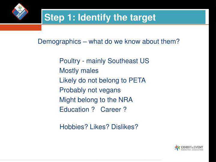 Step 1: Identify the target