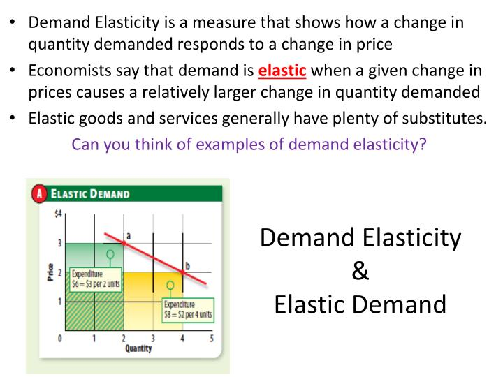synopsis of price elasticity of demand on 3) unit elasticity: the % change in quantity = % change in price from the diagram below we see a change in price brings about an exact change in the quantity demanded.