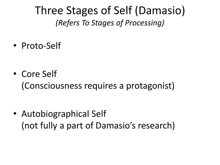 Three Stages of Self (