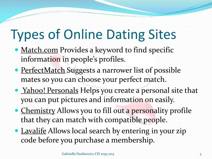 online dating diary