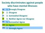 society discriminates against people who have mental illnesses