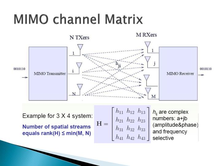 MIMO channel Matrix