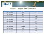 mac os x approved voice packs