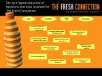 set up a logical sequence of decisions and roles involved for the fresh connection