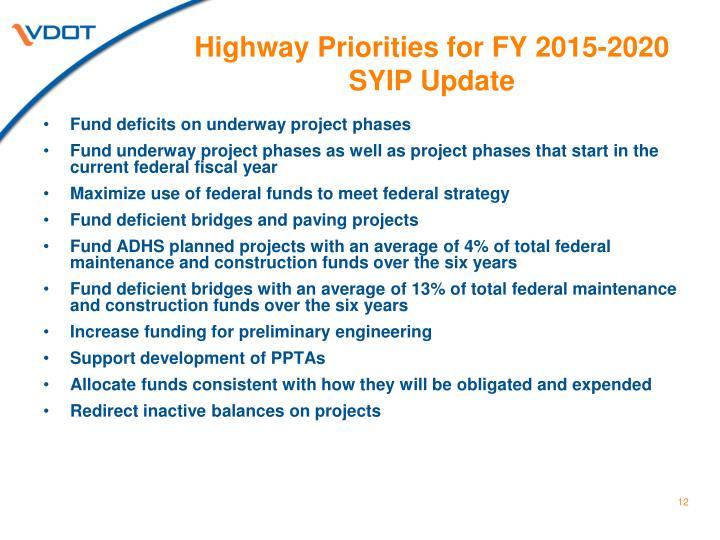 Highway Priorities for FY 2015-2020