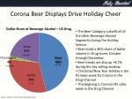 corona beer displays drive holiday cheer1