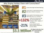 why display holiday cheer with corona beer