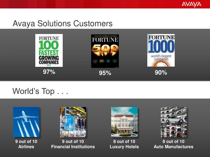 Avaya Solutions Customers