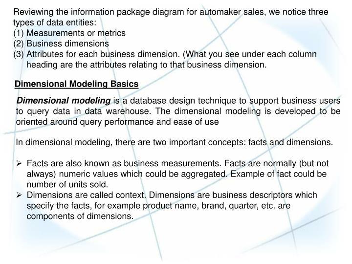 dimensional modeling example - Monza berglauf-verband com